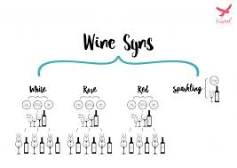 Slimming World Syns Chart Wine Syns Of Mini Bottles Slimming World Tip To Drink