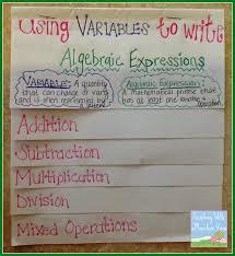 Algebra 1 Anchor Charts Www Bedowntowndaytona Com