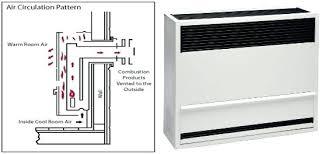 gas furnace wiring diagram empire best secret wiring diagram • cozy wall furnace cozy wall heater wiring diagram gas furnace wiring diagram 2wire gas furnace relay