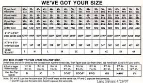 Compare Womens Plus Size Clothing Sizes And More Intended