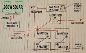 motorhome solar panel wiring diagram motorhome solar panel wiring diagram for motorhome wiring diagram on motorhome solar panel wiring diagram