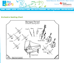 Dso Seating Chart Dso Kids Orchestra Seating Charts Through The Ages For