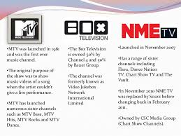 Mtv Base Music Chart Research Into Tv Music Channels
