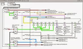 mazda 6 wiring diagram 2006 data wiring diagrams \u2022 2009 Mazda 6 Fuse Diagram mazda 6 wiring diagram inspirational unusual 2000 mazda protege rh dcwestyouth com 2006 mazda 6 bose