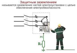 Измерение сопротивления заземления проверка контура заземляющих  Инженерная компания Гефест производит как контрольные так и профилактические измерения сопротивления заземления электроустановок объектов различного
