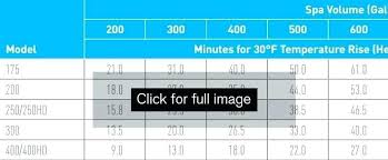 Swimming Pool Pump Size Calculator Foliasg Com