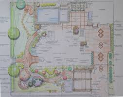 Small Picture andy sturgeon garden design drawing sketch perspective good 11
