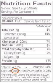 Calcium Content Of Foods Chart Increasing Dietary Calcium Cleveland Clinic