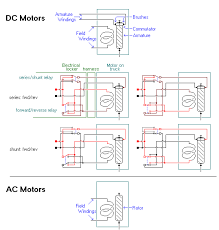 wiring diagram for reliance motors wiring image reliance dc motor wiring diagram the wiring on wiring diagram for reliance motors