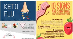 Keto Electrolytes Chart 7 Charts To Help You Rock Your Keto Diet Like A Boss Love