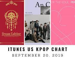 Kpop Popularity Chart Itunes Us Itunes Kpop Chart September 20th 2019 2019 09 20