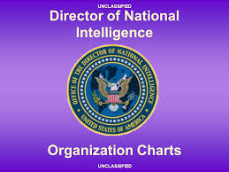 Director Of National Intelligence Organization Chart Sci Overview Seminar Sci Today Ppt Video Online Download