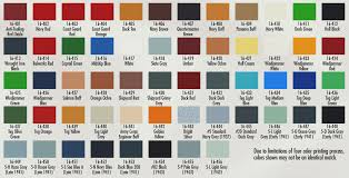 Dupont Color Chart For Cars Dupont Aircraft Paint Color Chart The Best And Latest