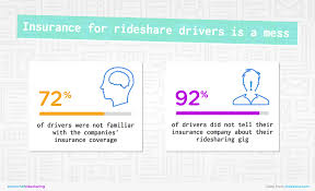 For Vs Which Riders Better Is And Drivers Lyft Uber XxFHaa