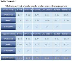 data table design examples. Alternating Data Table Design Examples