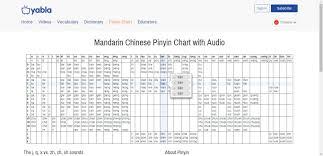 Chinese Starter Kit Week 1 Pinyin Hutong School