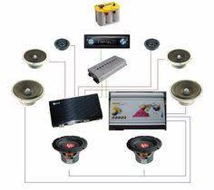 car sound system setup diagram. car sound system diagram nilza.net - 866x772 jpeg setup 0