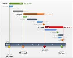 Simple Gantt Chart Excel Template 31 Gantt Chart Excel Templates Free Excel Powerpoint Formats