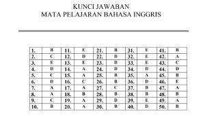 We did not find results for: Soal Dan Kunci Jawaban Latihan Un Unbk Usbn 2019 2020 Bahasa Inggris Prodi Bahasa Pendidikan Kewarganegaraan Pendidikan Kewarganegaraan