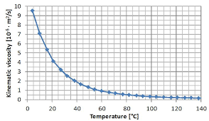 Natural Gas Dehydration Intechopen