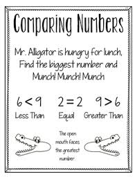 Comparing Numbers Anchor Chart Greater Than Less Than
