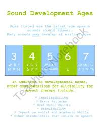Free Speech Therapy Articulation Age Development Chart From