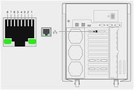 rj12 to rj45 wiring diagram beautiful linux in tor alarm system related post