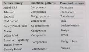 Design Systems By Alla Kholmatova Epub Design Systems Alla Kholmatova Issue 459 Getterminus