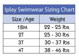 Iplay Sun Hat Size Chart Iplay Swim Diaper Pre School Zoo