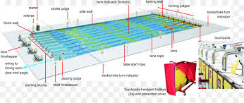 olympic swimming pool diagram. Olympic Games Swimming At The Summer Olympics Olympic-size Swimming Pool -  Olympic Diagram