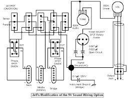 guitar wiring site iii someone d jeff submitted his variation on the 94 sound wiring option his wiring uses single coils instead of humbuckers and 5 spdt center off switches
