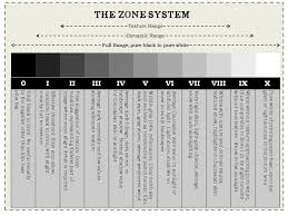 Joyces Quick Tip The Zone System The Basics