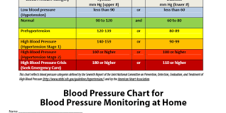 Free Blood Pressure Chart To Print 19 Blood Pressure Chart Templates Easy To Use For Free