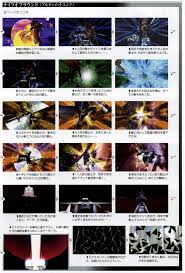 Knights Of The Round Table Wiki Image Knights Of The Round Ultimania2png Final Fantasy Wiki