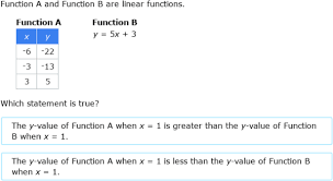 ixl compare linear functions tables
