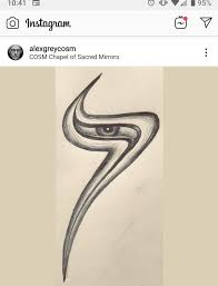 Album Theme 7 Is The Theme For Fear Inoculum Alex Grey Posting This