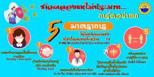 คำแนะนำในการปฏิบัติตัวเพื่อป้องกันโรคติดเชื้อไวรัสโคโรนา 2019 (COVID-19)