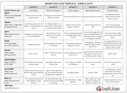 Free Marketing Plan Template Belluber Marketing And Web