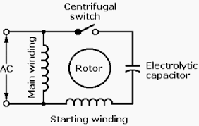 few words about capacitor start (cs) motors single phase motor connection with capacitor at Single Phase Motor Capacitor Wiring Diagram