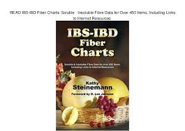 Read Ibs Ibd Fiber Charts Soluble Insoluble Fibre Data For