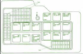 bmw 528e fuse box bmw automotive wiring diagrams