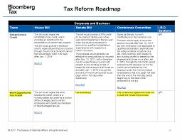 WOTC Is Saved Under Tax Reform \u2013 Work Opportunity Tax Credits