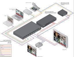 amx fg2275 112 tpi pro dvi 2 2 multi format inputs full compass sample wiring diagram of amx tpi pro dvi system