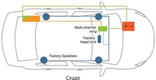 2012 cruze ac wiring diagram car wiring diagram download 2016 Chevy Cruze Radio Wiring Diagram kicker pcru13my factory audio upgrade solution with dsp amplifier 2012 cruze ac wiring diagram product name kicker powerstage pcru13my 2016 chevy cruze radio wiring diagram