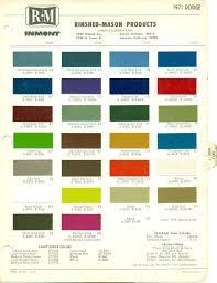 1971 Dodge Color Catalog Chip Chart Dodge Charger Super