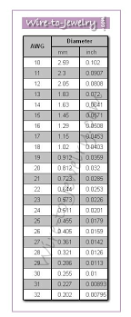 Sterling Wire Gauge Chart Standard Wire Gauge Conversion Chart Www Bedowntowndaytona Com