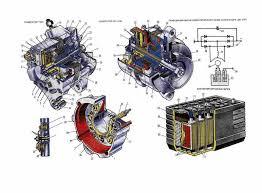 Дипломная работа на тему ремонт автомобильного генератора дипломная работа на тему ремонт автомобильного генератора