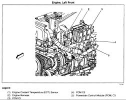 2006 gmc envoy engine diagram 2006 wiring diagrams online