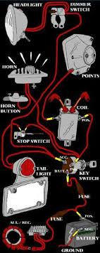 wiring diagram for triumph bsa boyer ignition motorcycle diagram of positive ground triumph wiring for boyer ignition see more hotrods bobbers choppers
