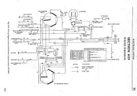 triumph tiger wiring diagram wiring diagram triumph tiger wiring diagram data diagram schematic triumph tiger cub wiring diagram tiger 1050 wiring power